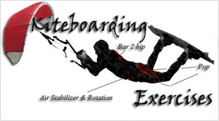 Kiteboarding Exercises