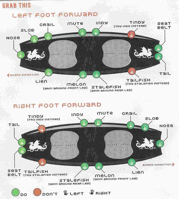 Board Grab Positions - Diagram