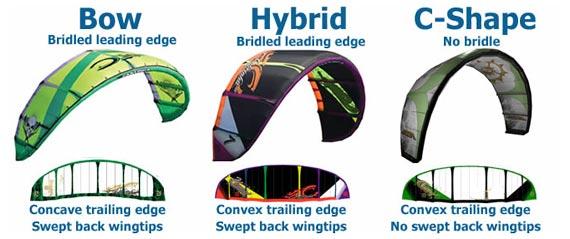 Kites Bow Hybrid C Kite - Profiles